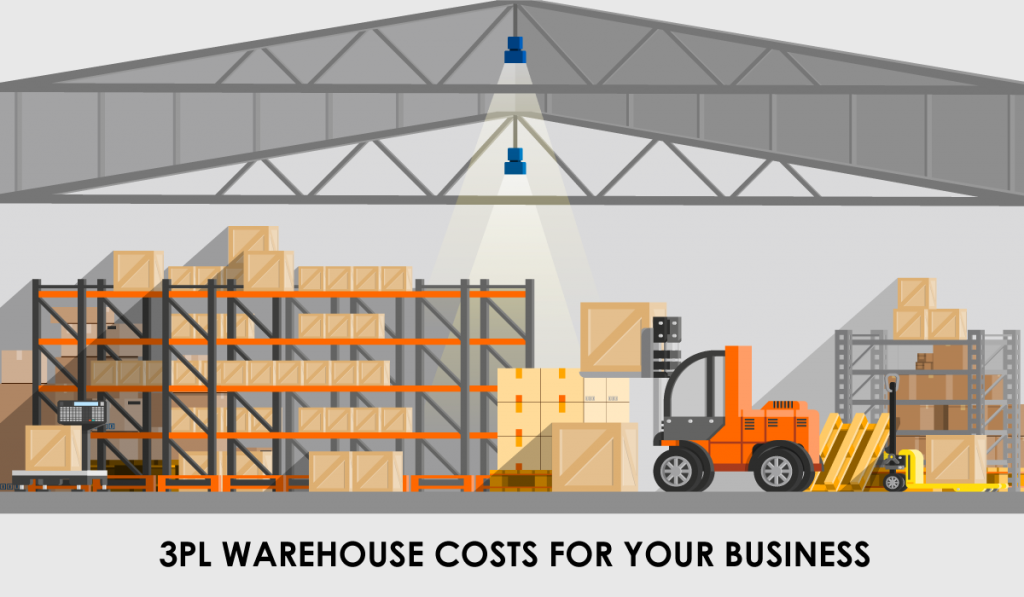 3PL warehouse costs for business